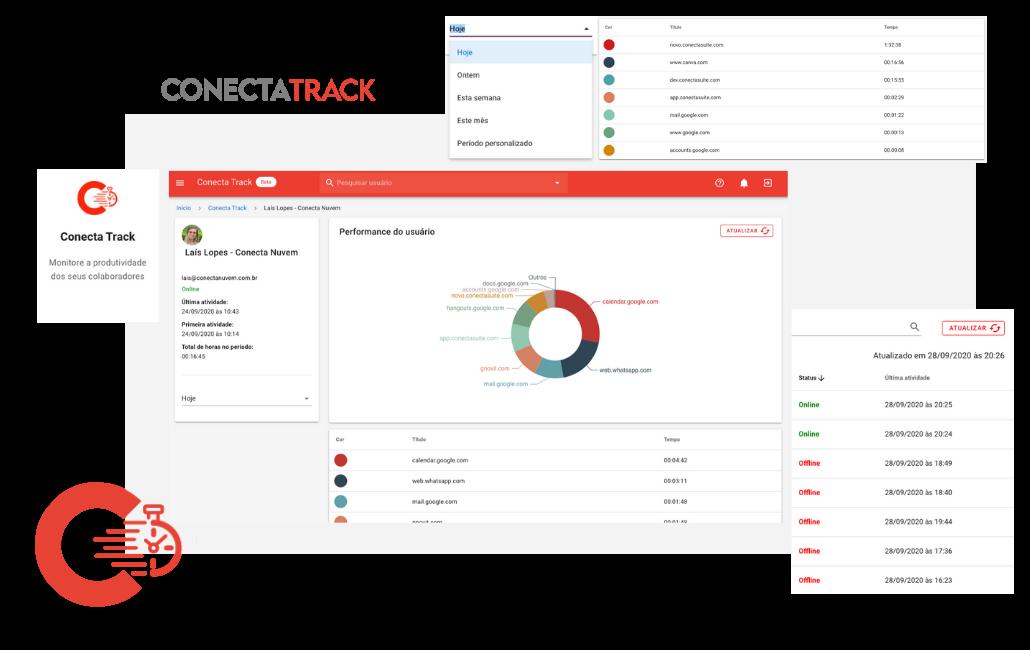 Conecta Track e o registro das atividades realizadas no Chrome